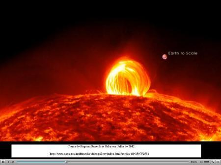 chuva de fogo na superficie solar